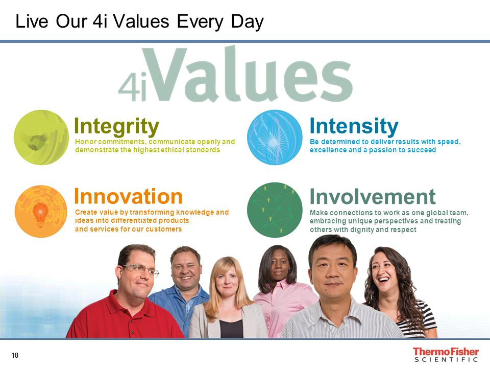Live Our 4i Values Every Day
