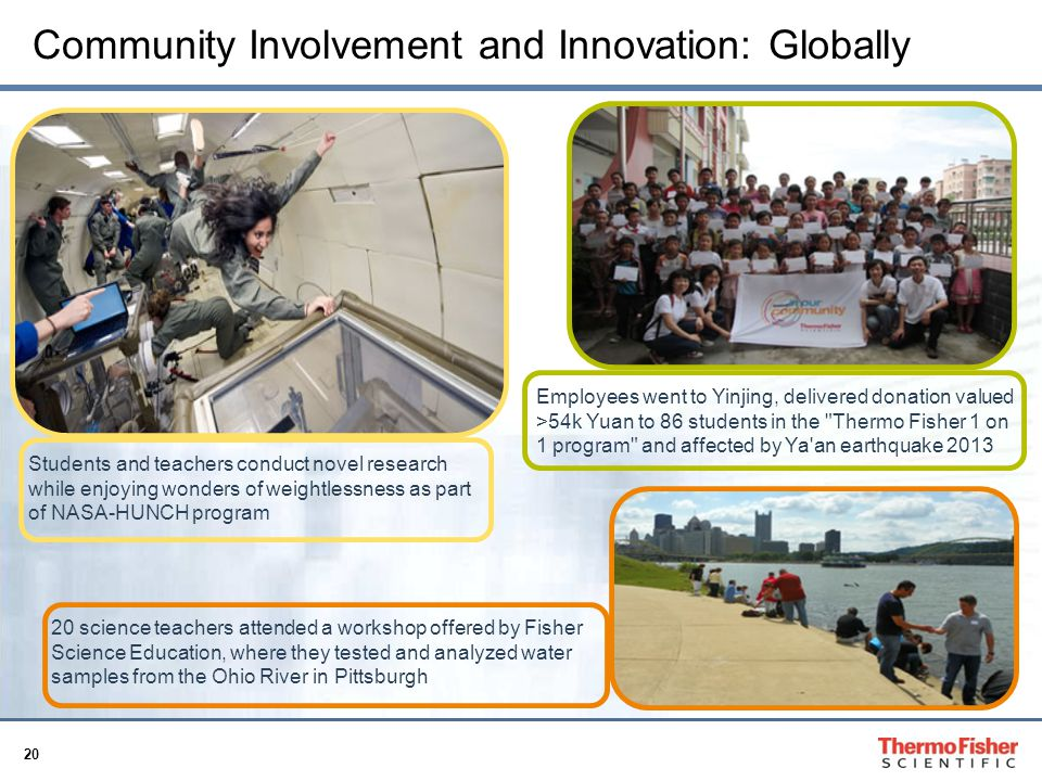 Community Involvement and Innovation: Globally