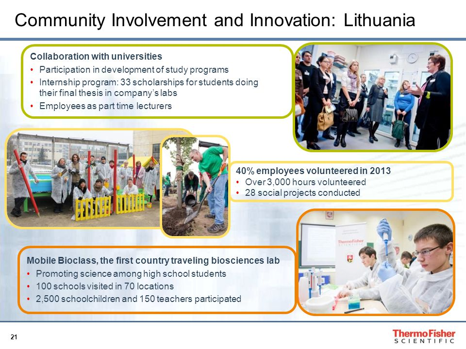 Community Involvement and Innovation: Lithuania