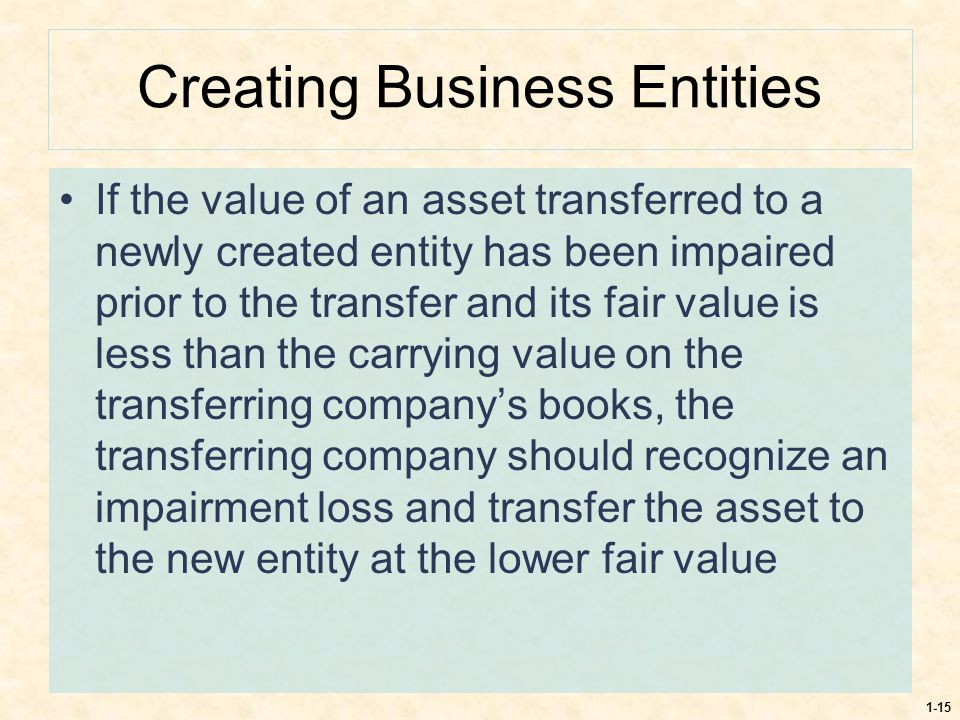 Creating Business Entities