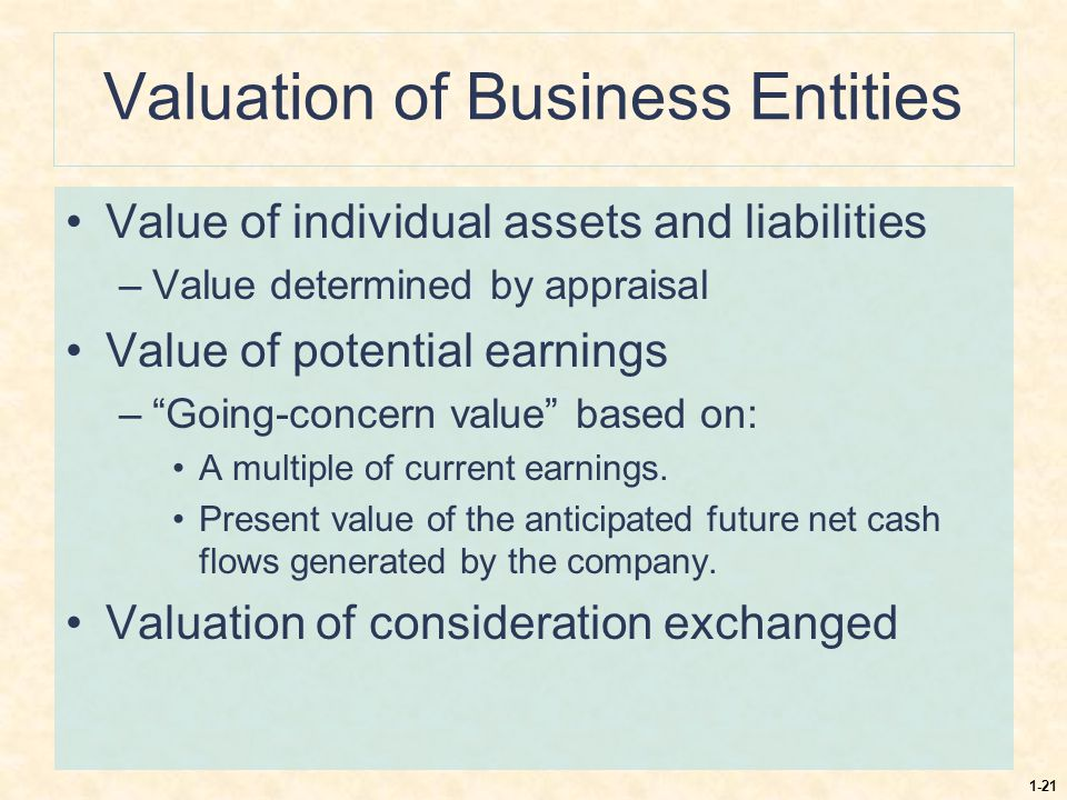 Valuation of Business Entities
