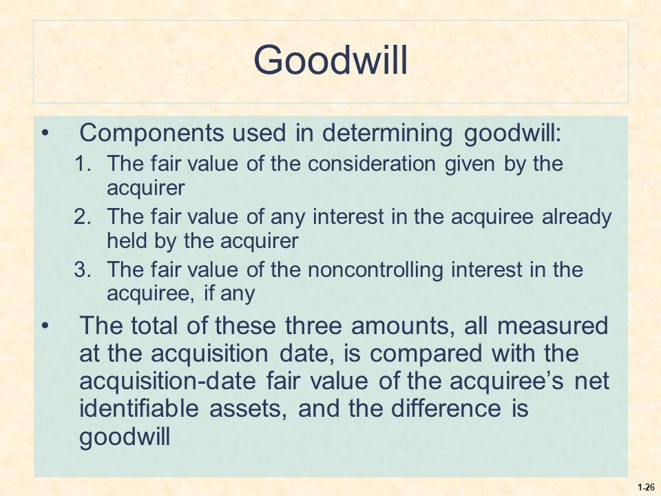Goodwill Components used in determining goodwill: