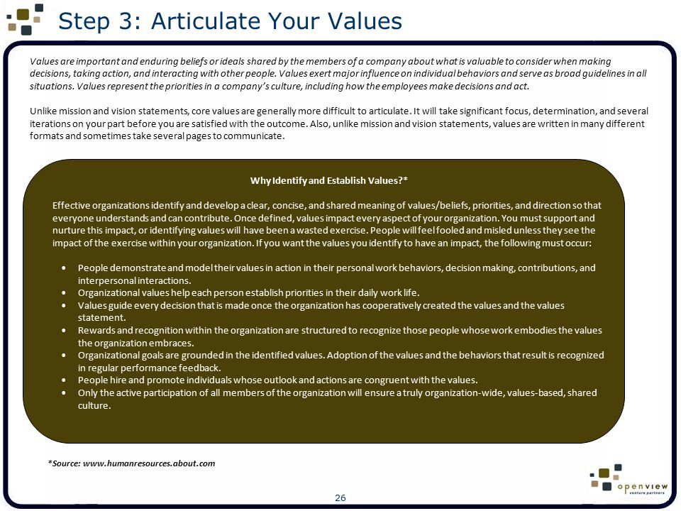 Step 3: Articulate Your Values