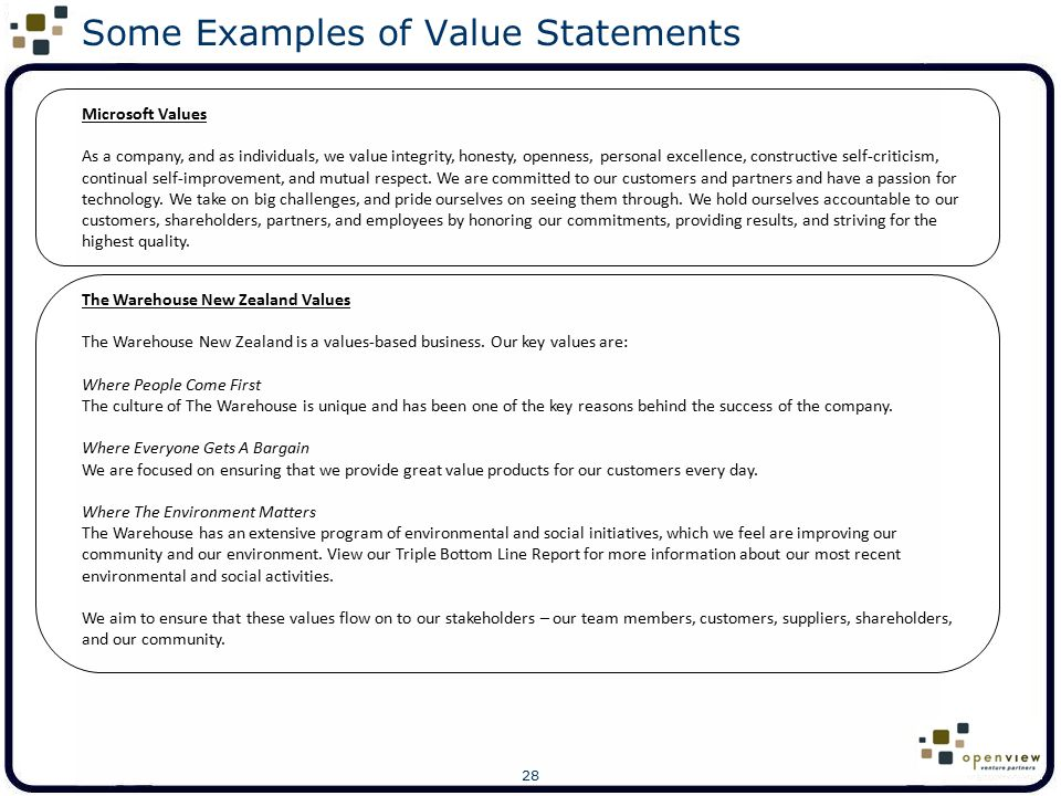 Some Examples Of Value Statements  Personal Value Statement Examples