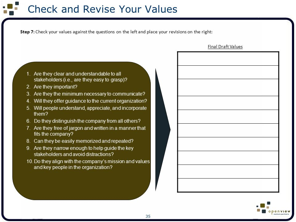 Check and Revise Your Values