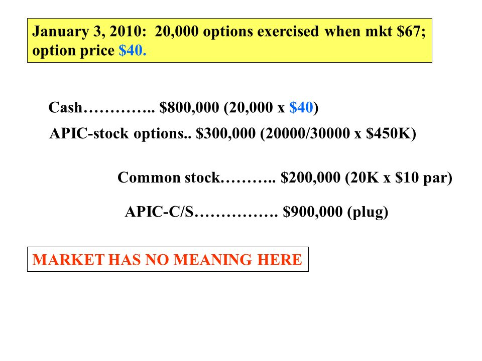 January 3, 2010: 20,000 options exercised when mkt $67;