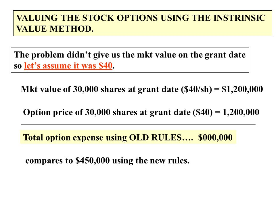 VALUING THE STOCK OPTIONS USING THE INSTRINSIC
