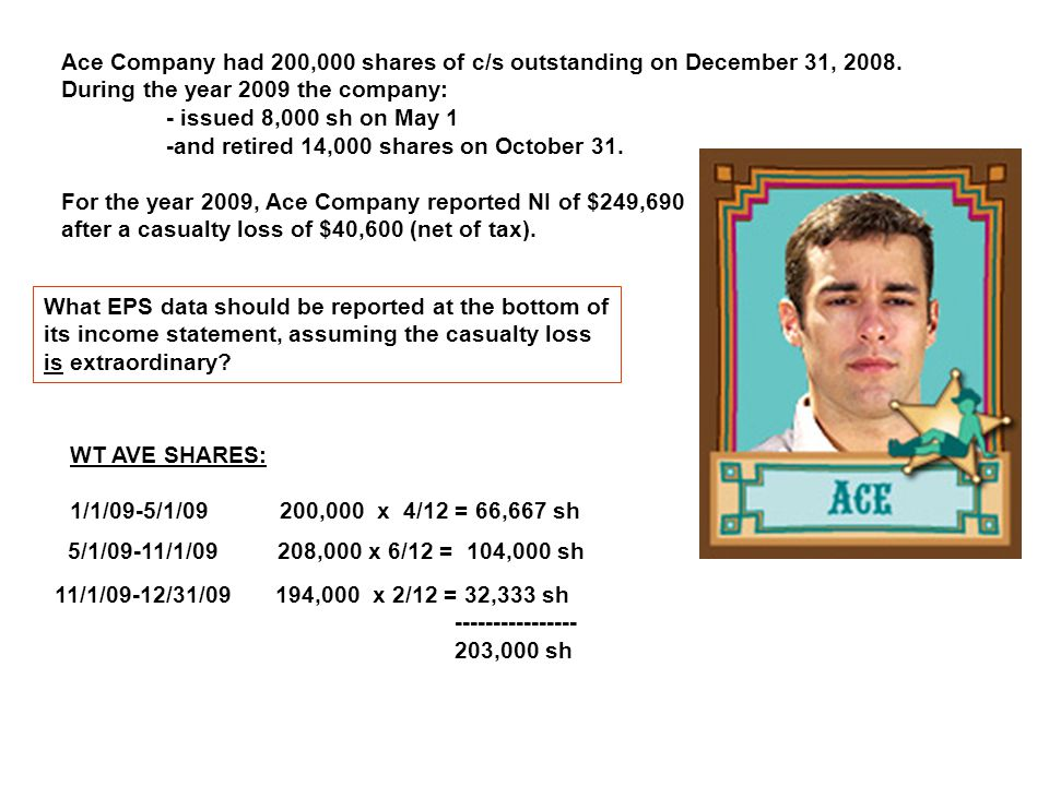 Ace Company had 200,000 shares of c/s outstanding on December 31, 2008.