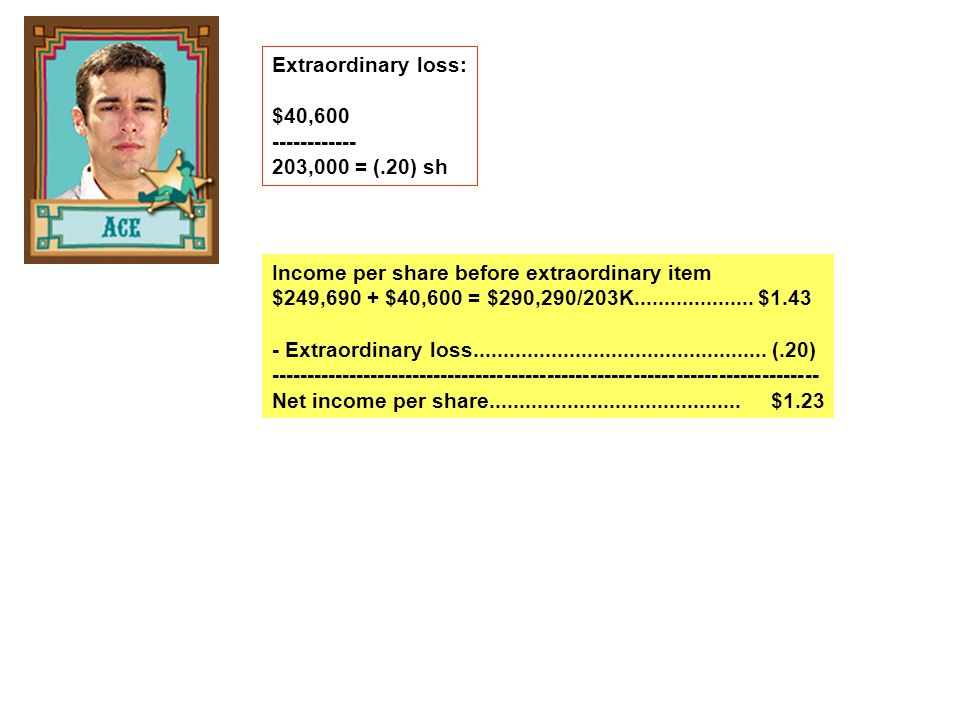 Extraordinary loss: $40,600. ------------ 203,000 = (.20) sh. Income per share before extraordinary item.