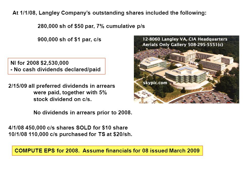 At 1/1/08, Langley Company's outstanding shares included the following: