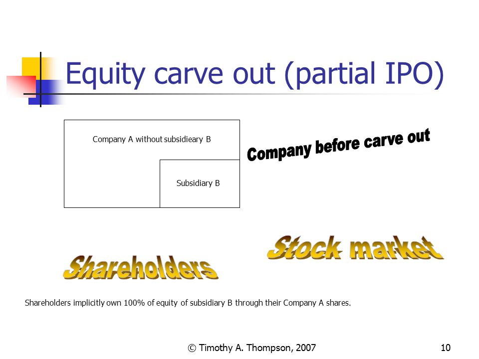 Equity carve out (partial IPO)