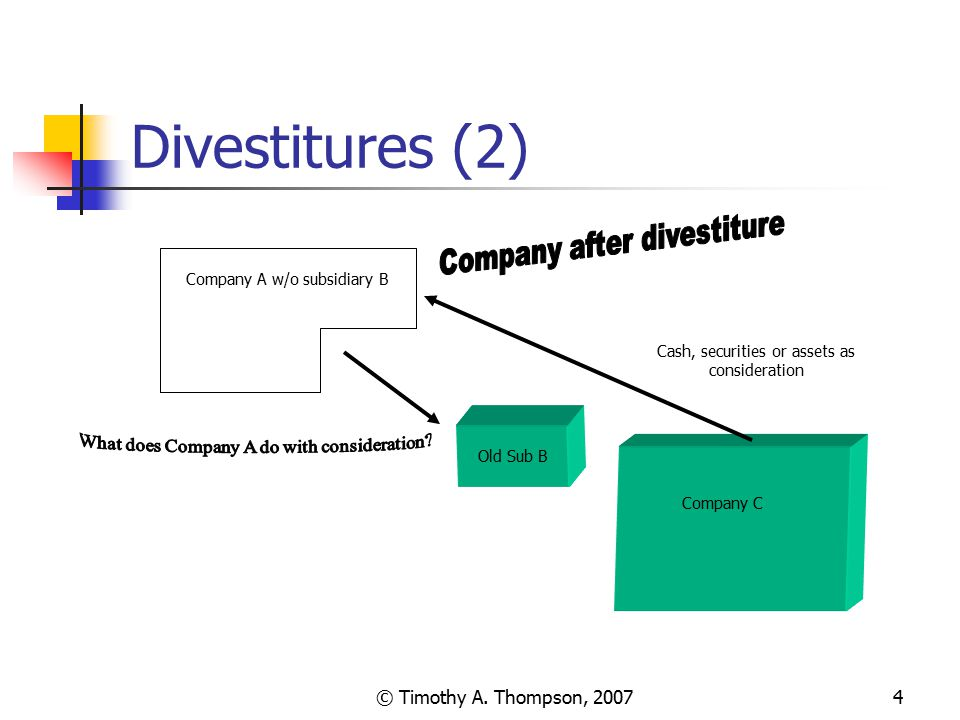 Divestitures (2) © Timothy A. Thompson, 2007
