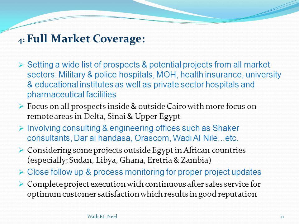 4: Full Market Coverage: