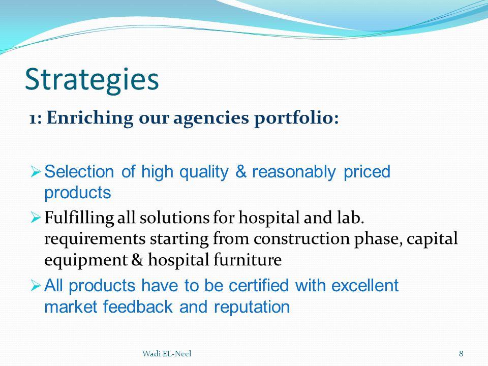 Strategies 1: Enriching our agencies portfolio: