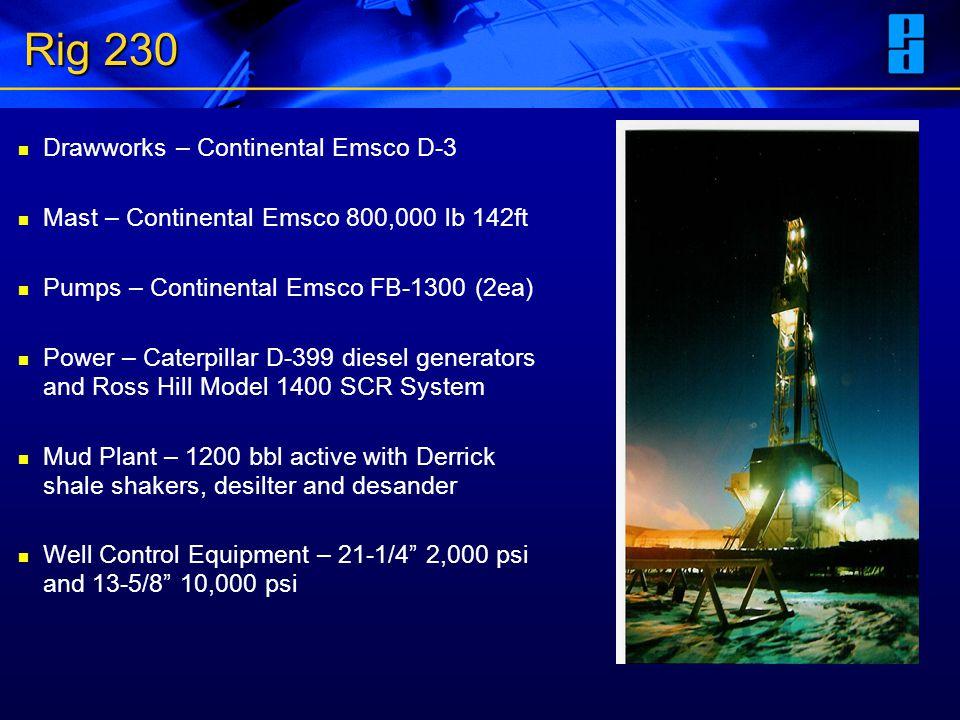 Rig 230 Drawworks – Continental Emsco D-3