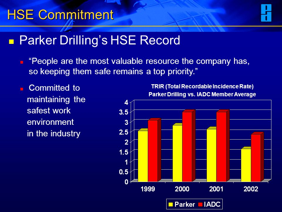 HSE Commitment Parker Drilling's HSE Record