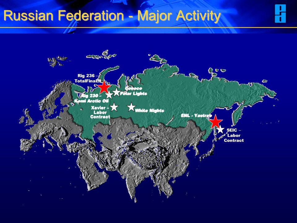 Russian Federation - Major Activity