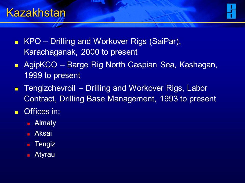 Kazakhstan KPO – Drilling and Workover Rigs (SaiPar), Karachaganak, 2000 to present.