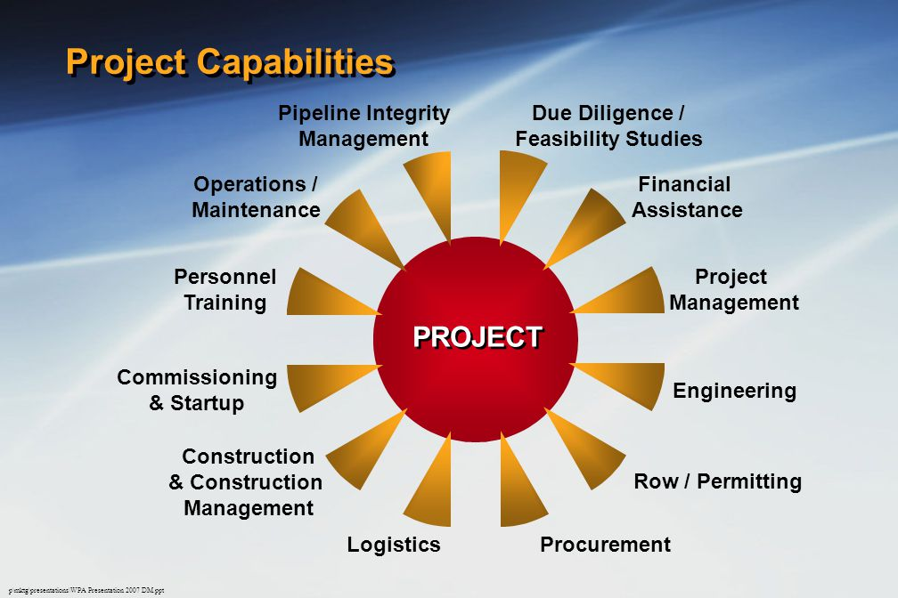 Due Diligence / Feasibility Studies Operations / Maintenance