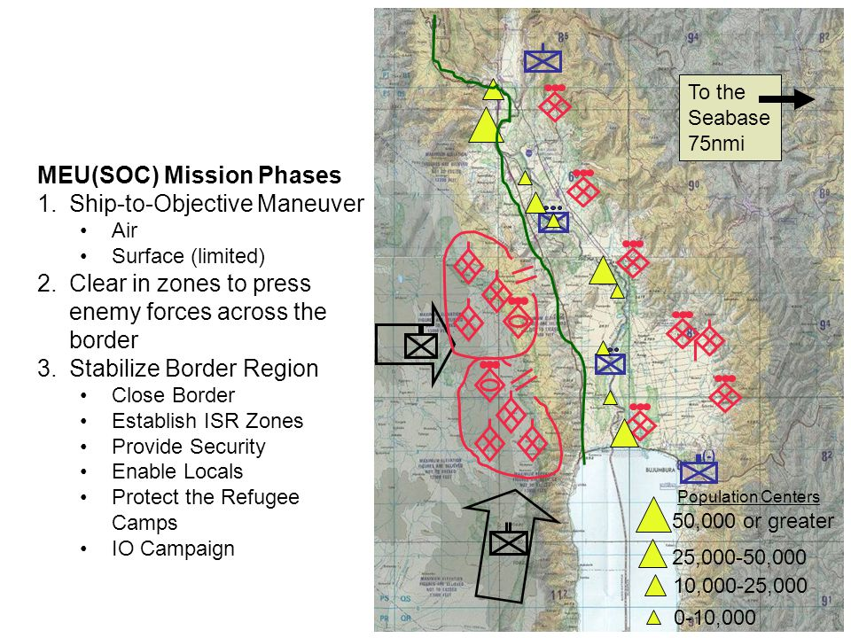 MEU(SOC) Mission Phases Ship-to-Objective Maneuver