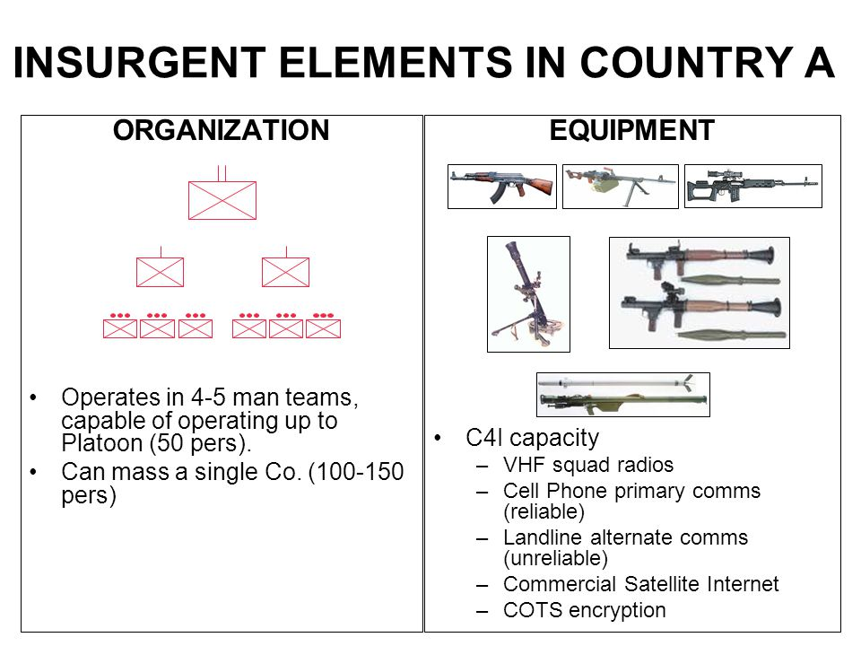 INSURGENT ELEMENTS IN COUNTRY A