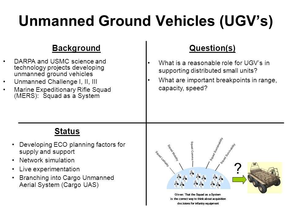 Unmanned Ground Vehicles (UGV's)