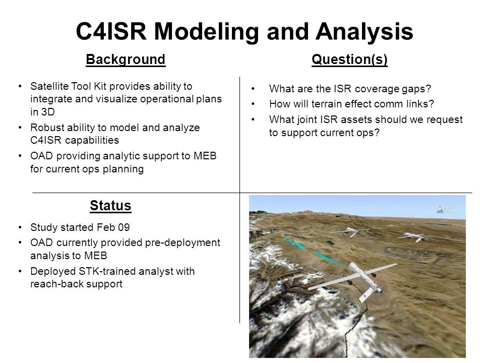 C4ISR Modeling and Analysis