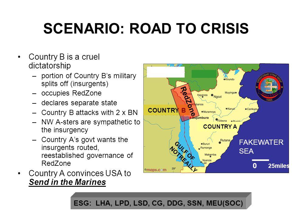 SCENARIO: ROAD TO CRISIS