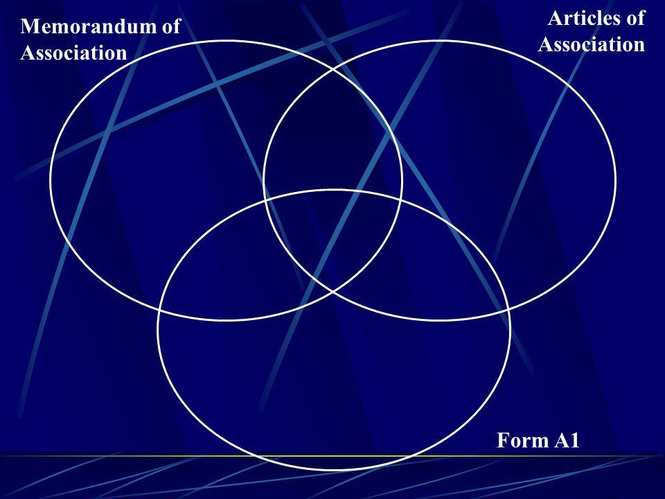 Articles of Association Memorandum of Association