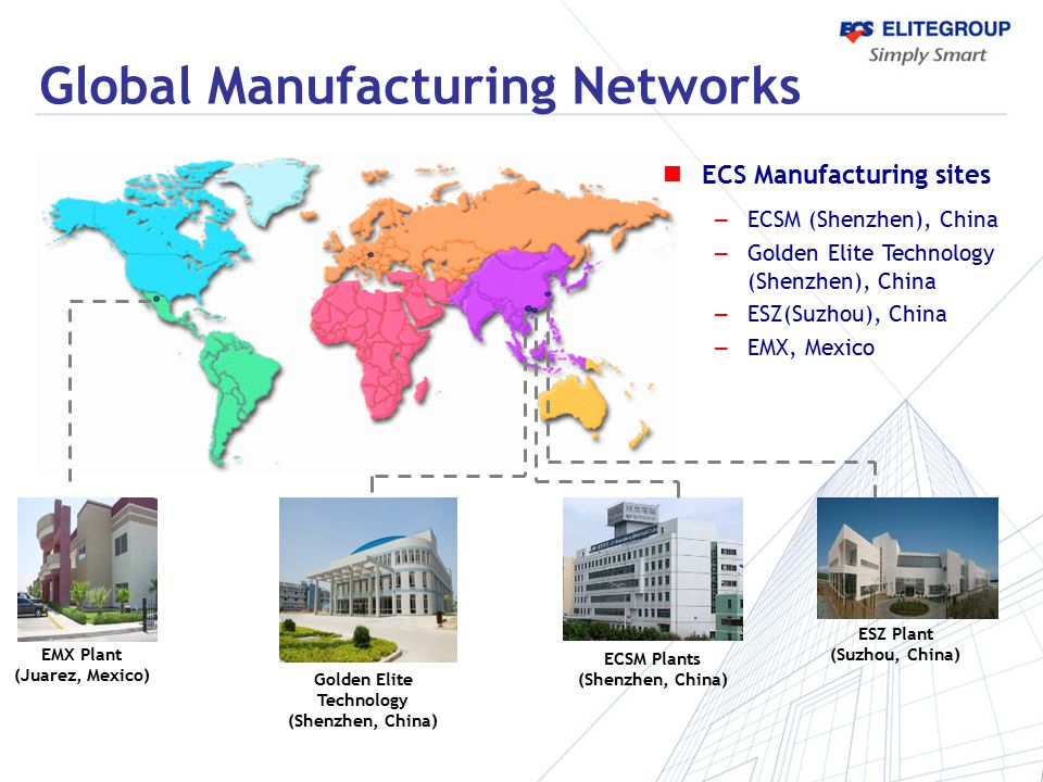 Global Manufacturing Networks