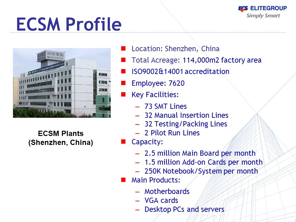 ECSM Profile Location: Shenzhen, China