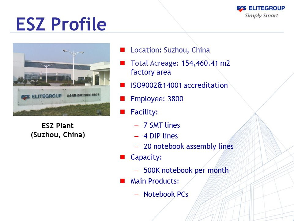 ESZ Profile Location: Suzhou, China