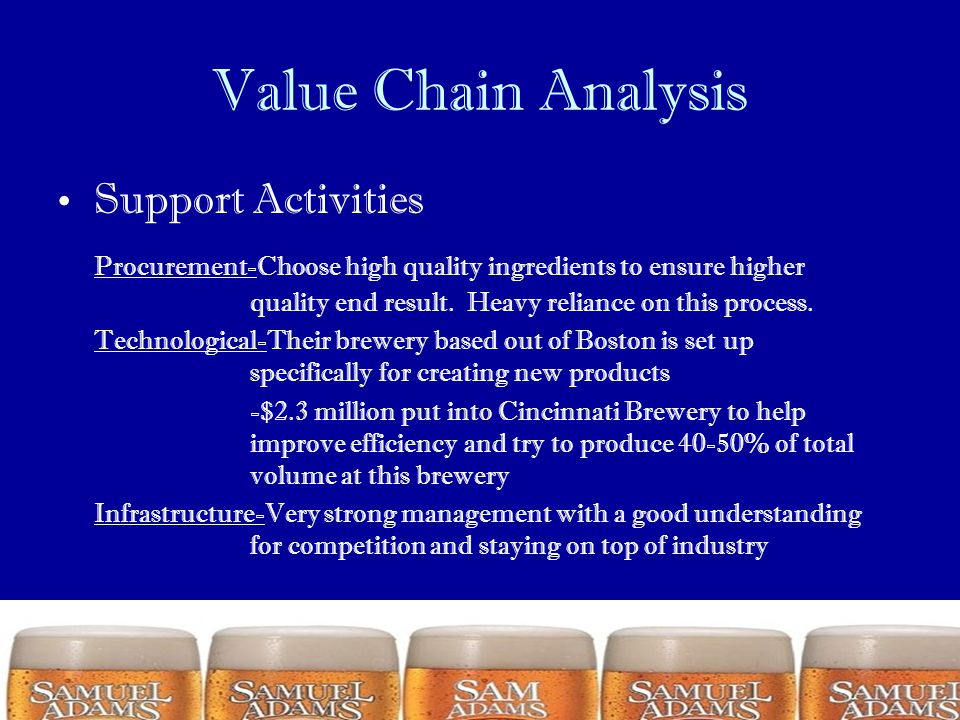 Value Chain Analysis Support Activities
