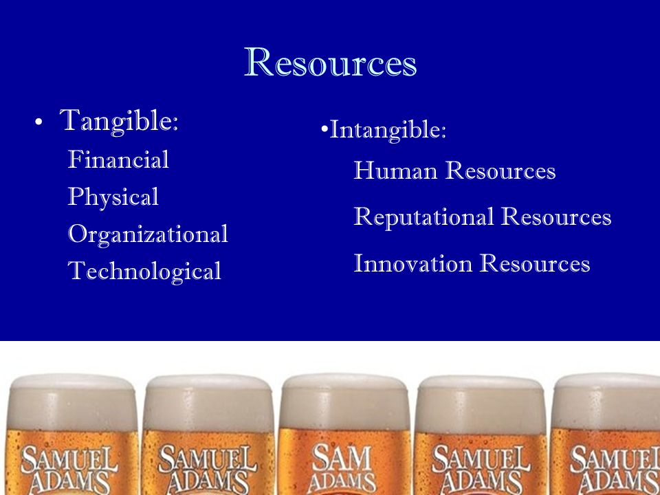 Resources Tangible: Intangible: Financial Human Resources Physical