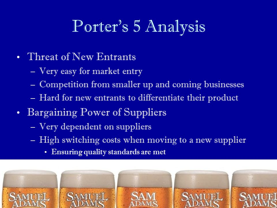 Porter's 5 Analysis Threat of New Entrants
