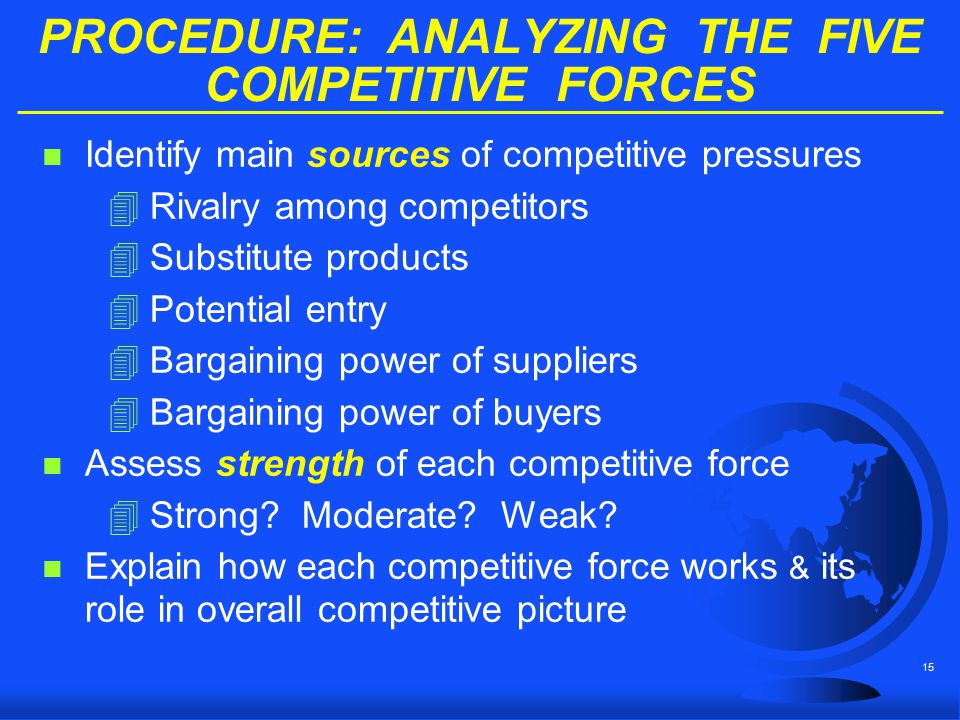PROCEDURE: ANALYZING THE FIVE COMPETITIVE FORCES