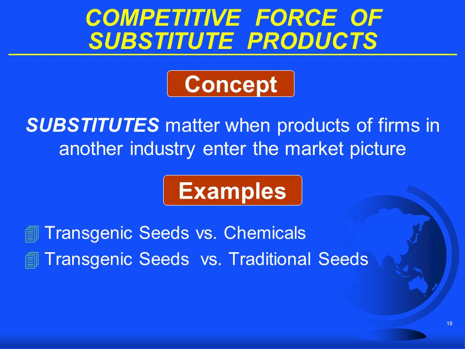 COMPETITIVE FORCE OF SUBSTITUTE PRODUCTS