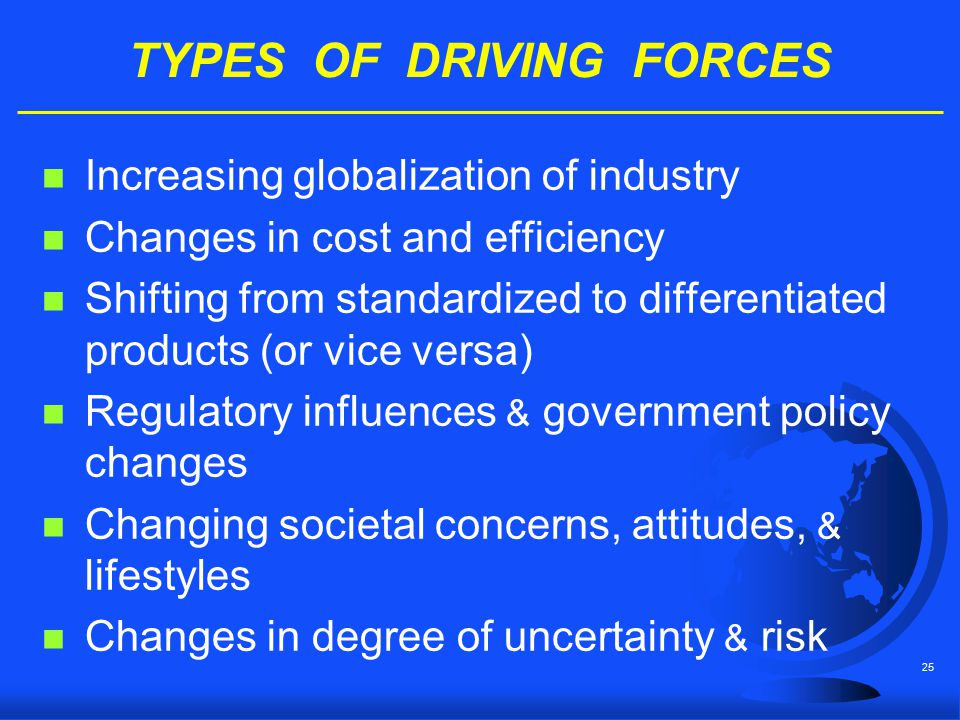 TYPES OF DRIVING FORCES