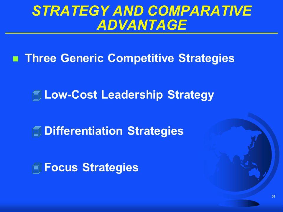 STRATEGY AND COMPARATIVE ADVANTAGE