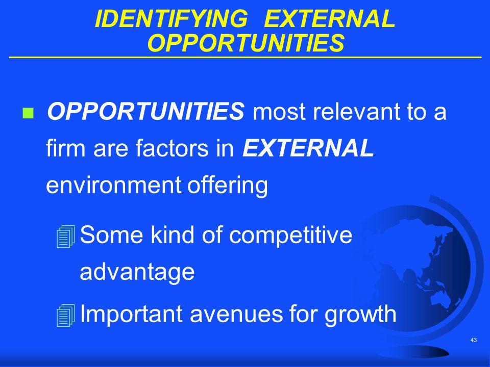 IDENTIFYING EXTERNAL OPPORTUNITIES