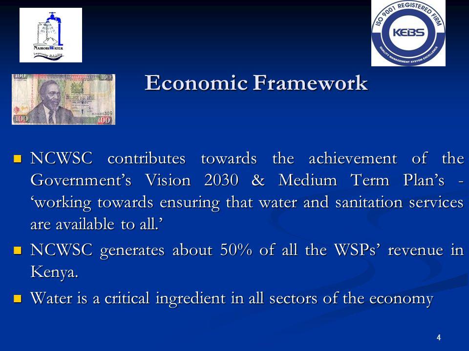 Economic Framework