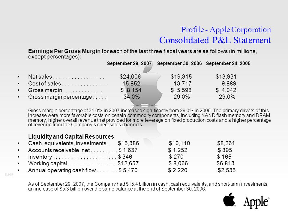 Profile - Apple Corporation Consolidated P&L Statement
