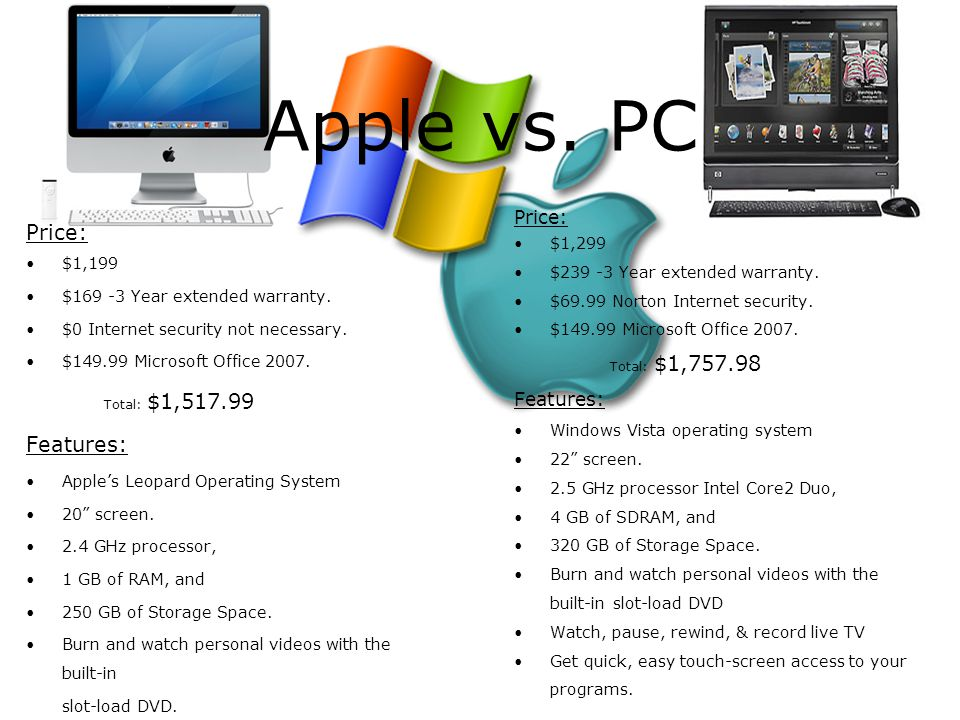 Apple vs. PC Price: Features: Price: Features: $1,299 $1,199
