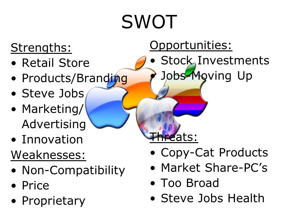SWOT Opportunities: Strengths: Stock Investments Retail Store