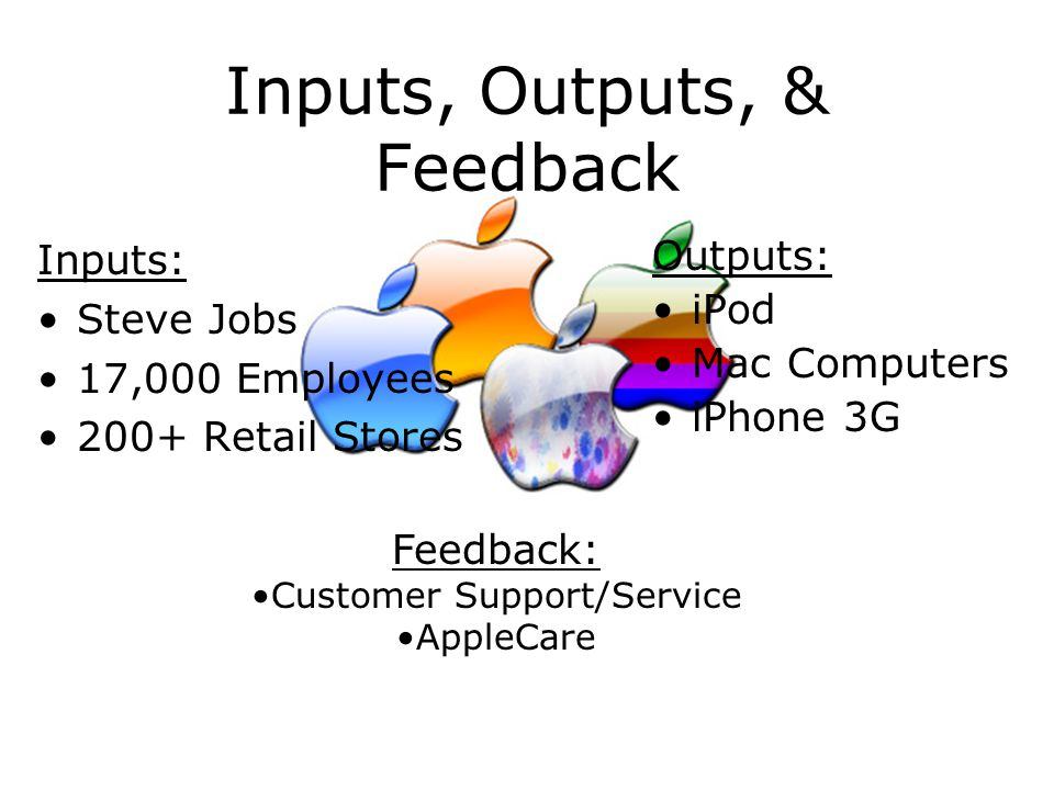 Inputs, Outputs, & Feedback