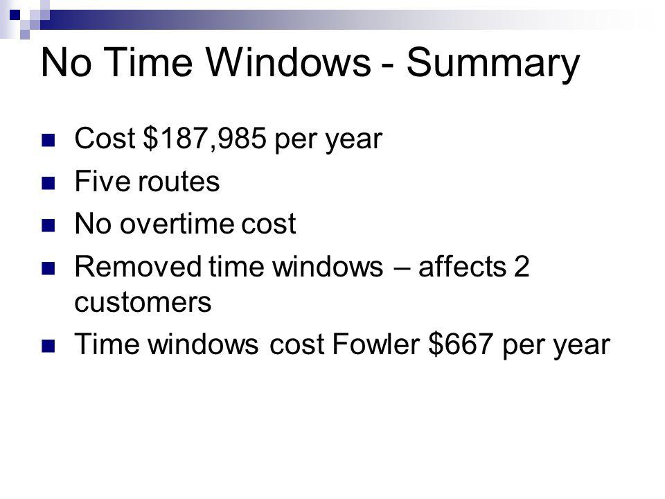 No Time Windows - Summary