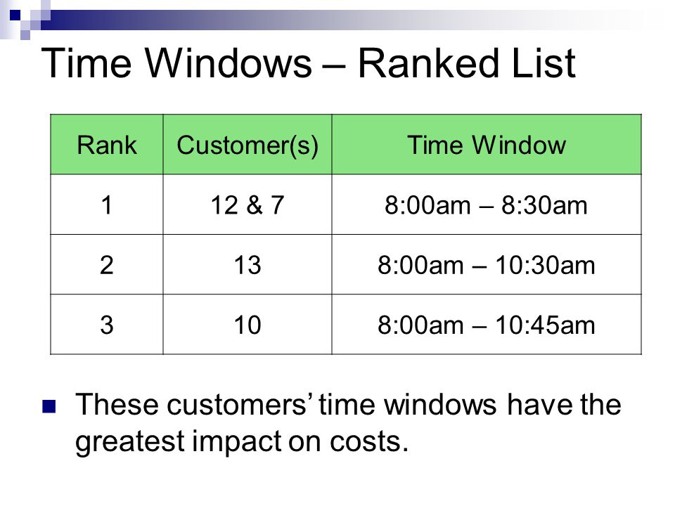 Time Windows – Ranked List