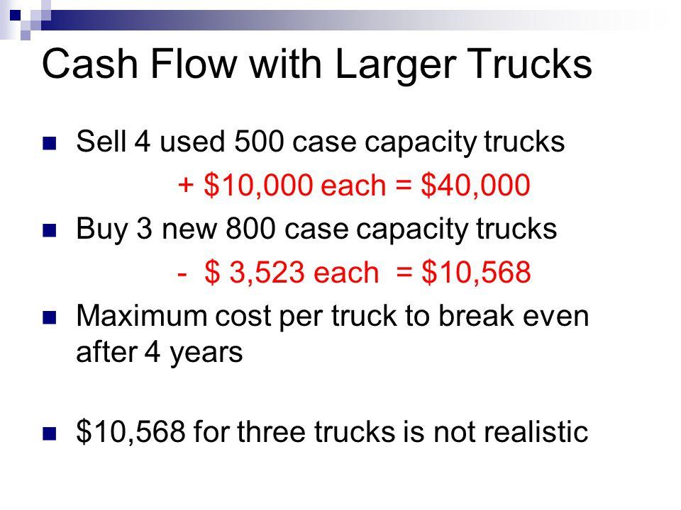 Cash Flow with Larger Trucks
