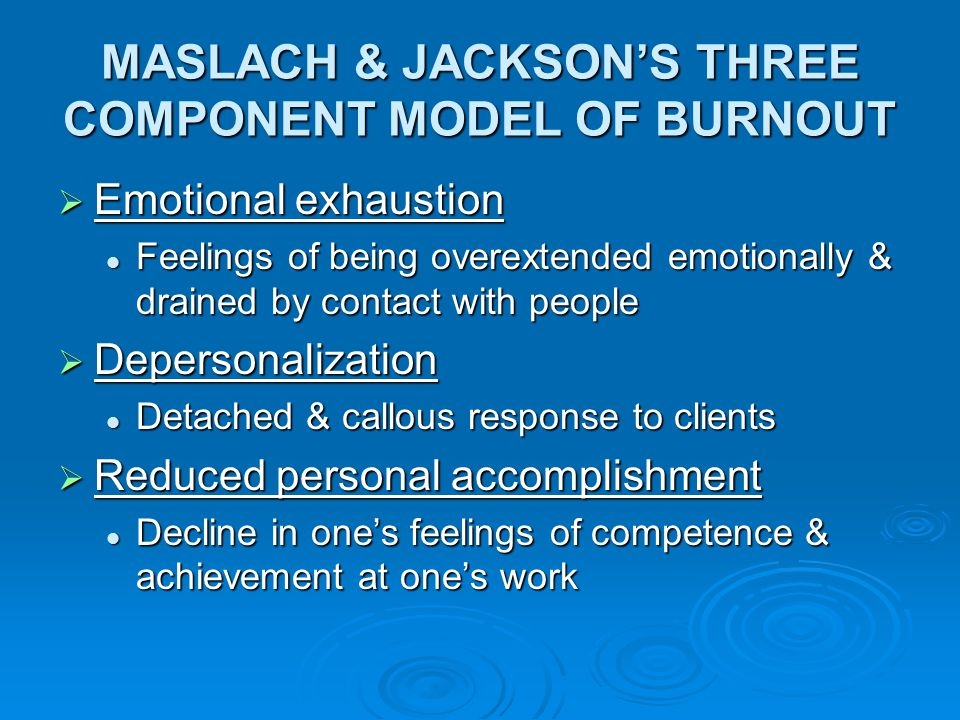 MASLACH & JACKSON'S THREE COMPONENT MODEL OF BURNOUT