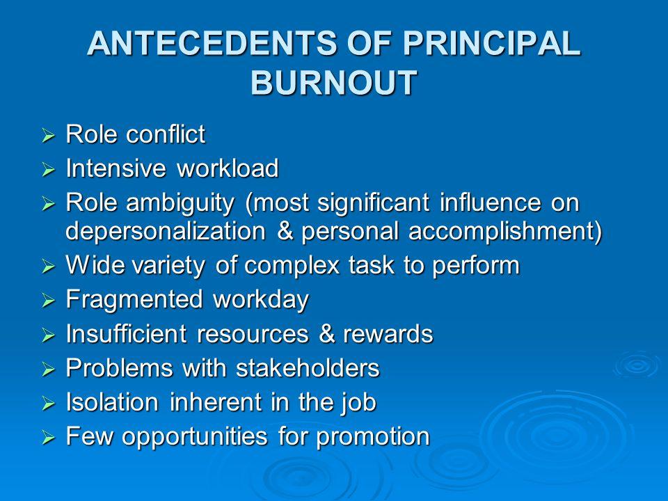 ANTECEDENTS OF PRINCIPAL BURNOUT